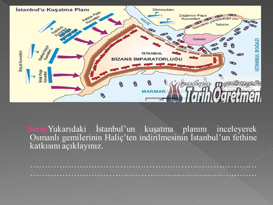 Soru:Yukarıdaki İstanbul'un kuşatma planını inceleyerek Osmanlı gemilerinin Haliç'ten indirilmesinin İstanbul'un fethine katkısını açıklayınız. ………………