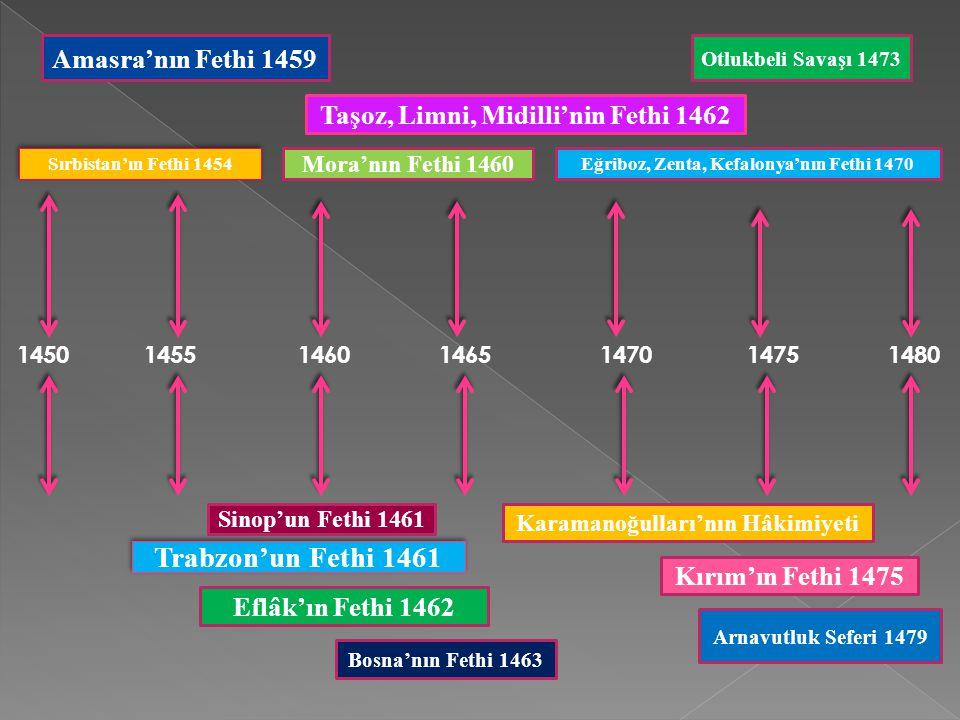 1450 1455 1460 1465 1470 1475 1480 Sırbistan'ın Fethi 1454 Mora'nın Fethi 1460 Eğriboz, Zenta, Kefalonya'nın Fethi 1470 Taşoz, Limni, Midilli'nin Feth