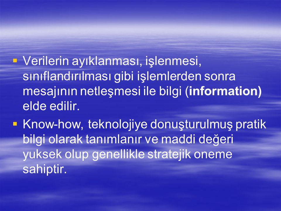  Verilerin ayıklanması, işlenmesi, sınıflandırılması gibi işlemlerden sonra mesajının netleşmesi ile bilgi (information) elde edilir.  Know-how, tek