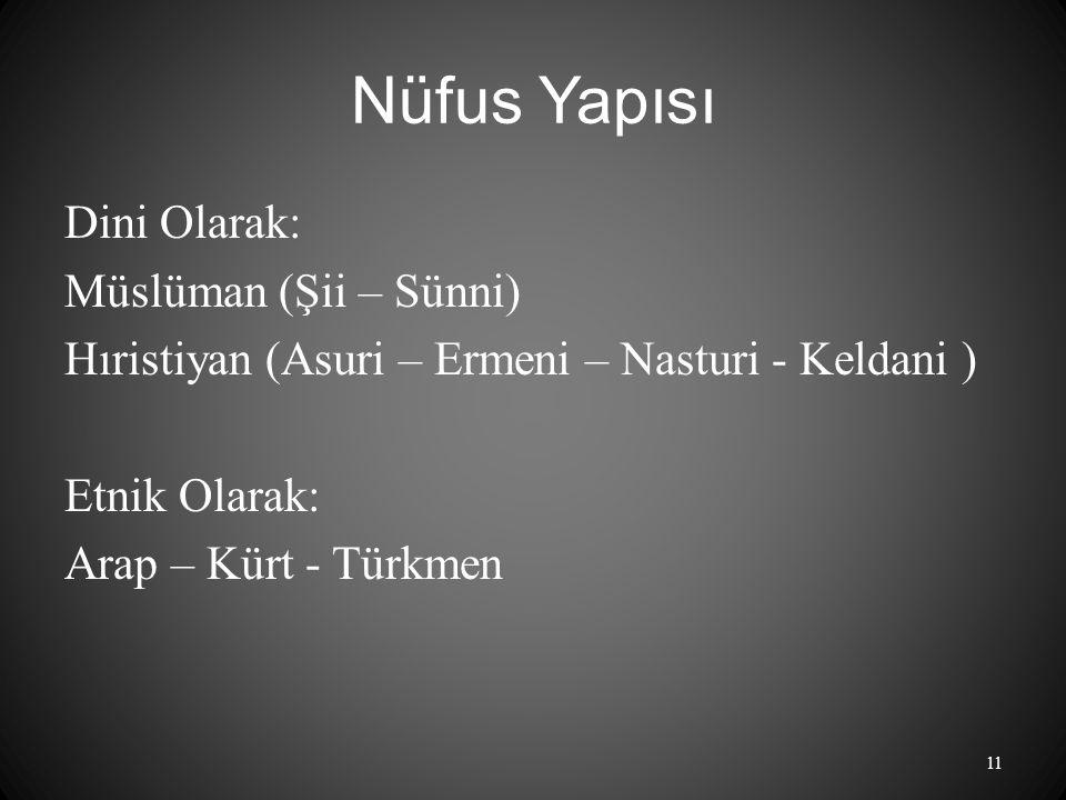 Nüfus Yapısı Dini Olarak: Müslüman (Şii – Sünni) Hıristiyan (Asuri – Ermeni – Nasturi - Keldani ) Etnik Olarak: Arap – Kürt - Türkmen 11