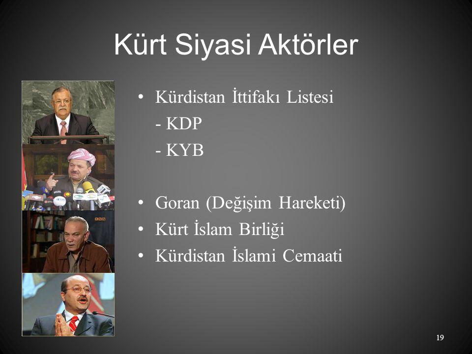Kürt Siyasi Aktörler Kürdistan İttifakı Listesi - KDP - KYB Goran (Değişim Hareketi) Kürt İslam Birliği Kürdistan İslami Cemaati 19