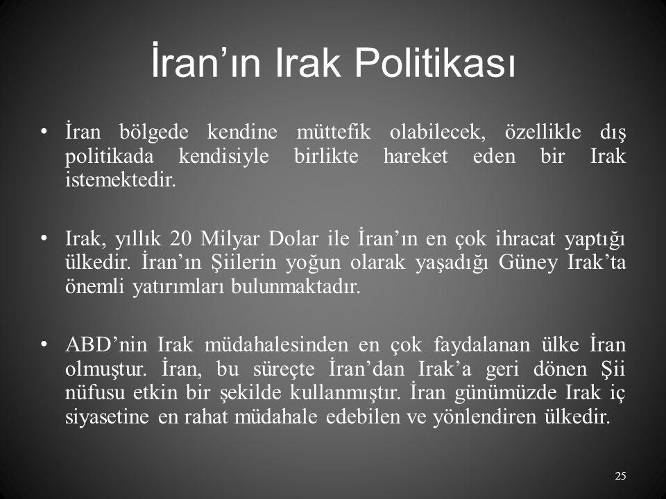 İran'ın Irak Politikası İran bölgede kendine müttefik olabilecek, özellikle dış politikada kendisiyle birlikte hareket eden bir Irak istemektedir.