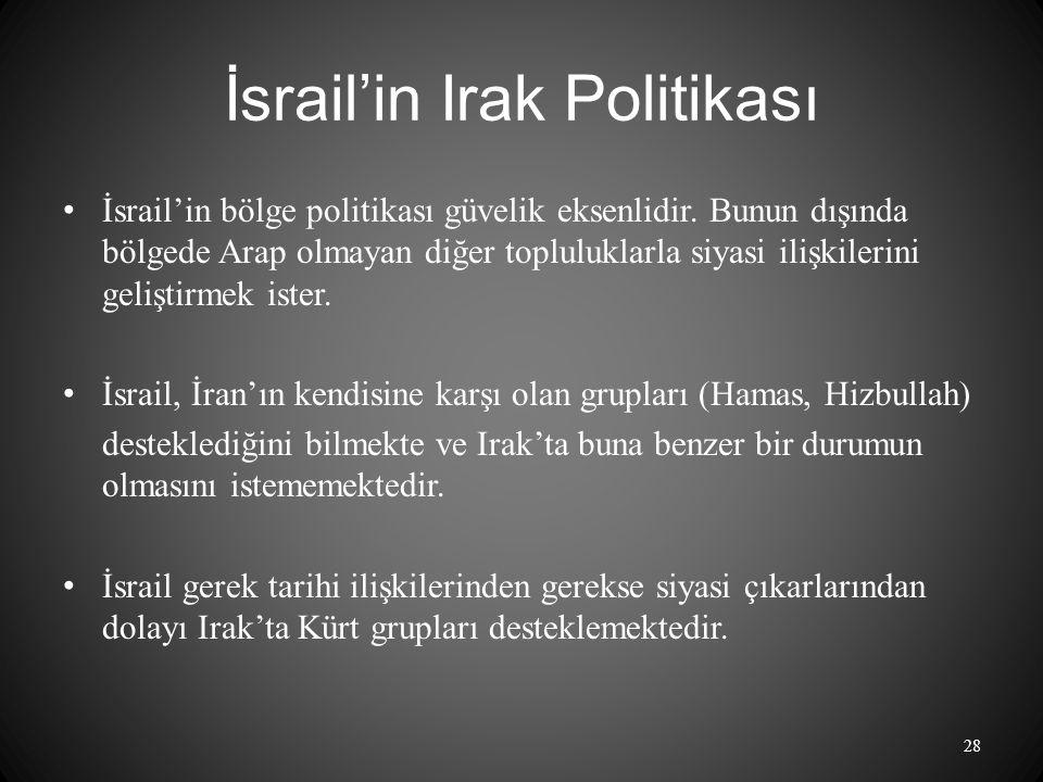 İsrail'in Irak Politikası İsrail'in bölge politikası güvelik eksenlidir.