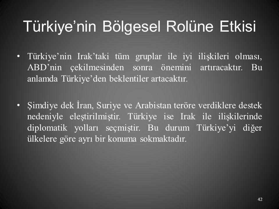 Türkiye'nin Bölgesel Rolüne Etkisi Türkiye'nin Irak'taki tüm gruplar ile iyi ilişkileri olması, ABD'nin çekilmesinden sonra önemini artıracaktır.