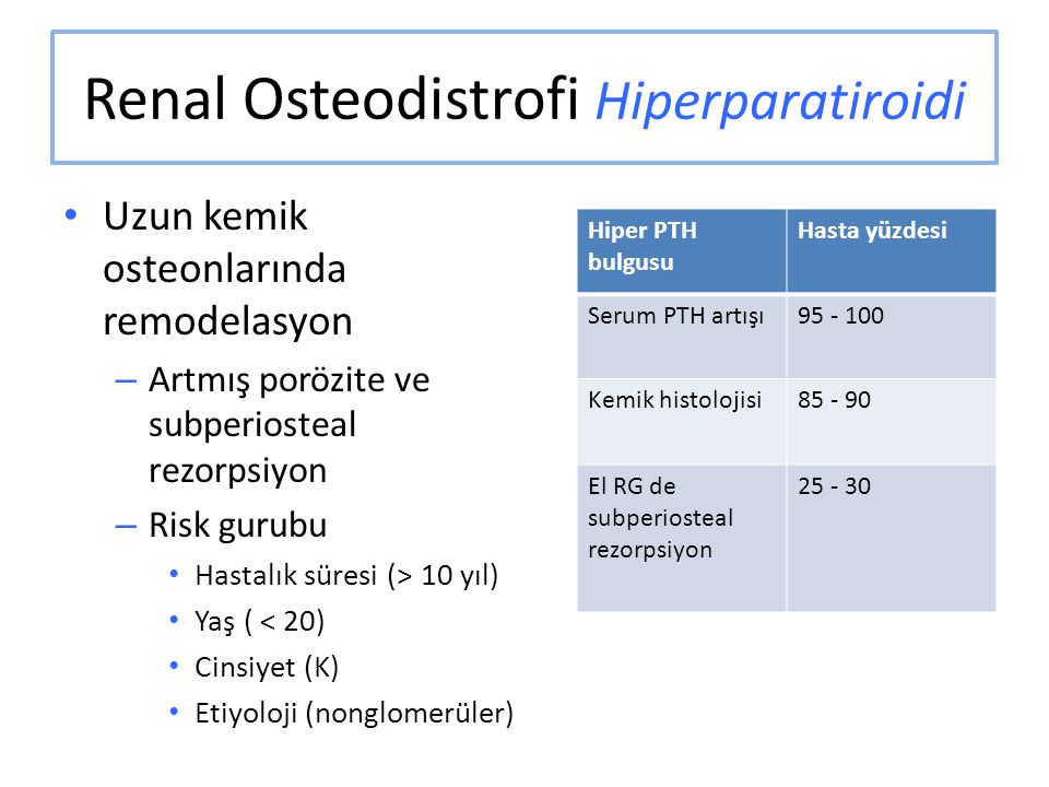 Renal Osteodistrofi Hiperparatiroidi Uzun kemik osteonlarında remodelasyon – Artmış porözite ve subperiosteal rezorpsiyon – Risk gurubu Hastalık süres