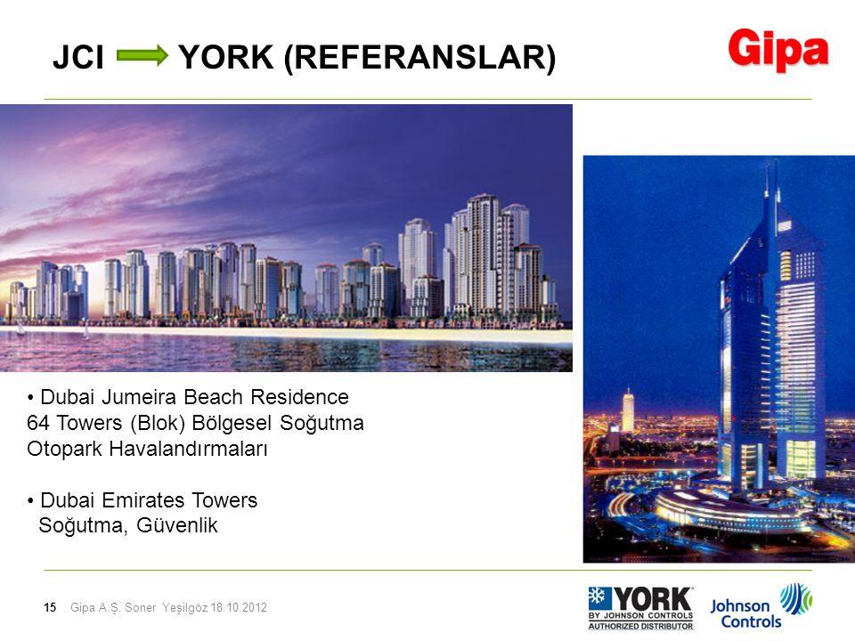 15 JCI YORK (REFERANSLAR) Gipa A.Ş. Soner Yeşilgöz 18.10.2012 Dubai Jumeira Beach Residence 64 Towers (Blok) Bölgesel Soğutma Otopark Havalandırmaları