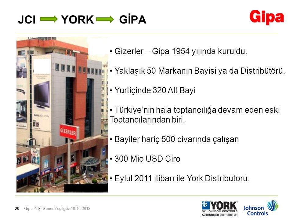 20 JCI YORK GİPA Gipa A.Ş. Soner Yeşilgöz 18.10.2012 Gizerler – Gipa 1954 yılında kuruldu.