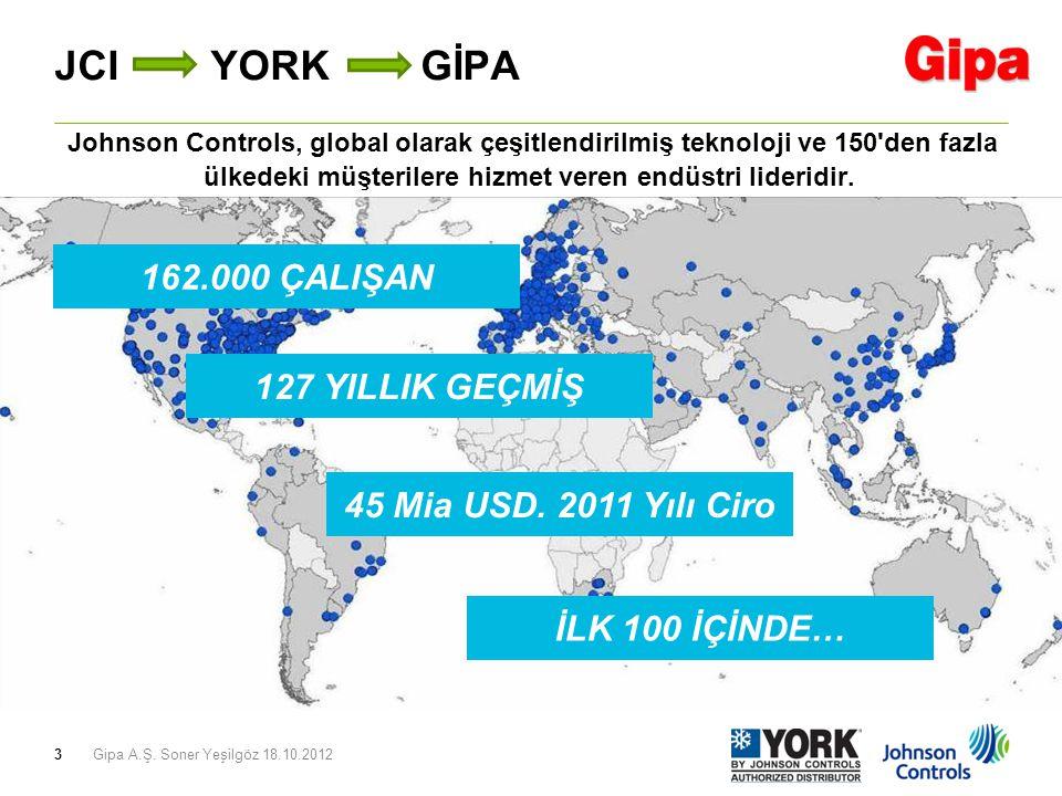 3 JCI YORK GİPA Johnson Controls, global olarak çeşitlendirilmiş teknoloji ve 150 den fazla ülkedeki müşterilere hizmet veren endüstri lideridir.
