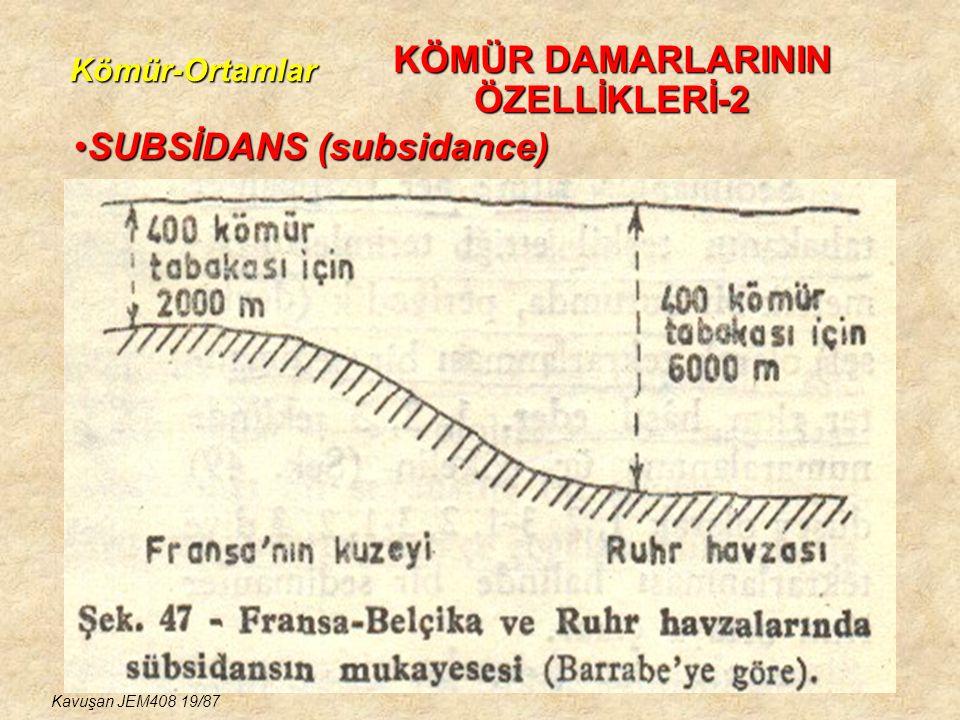Kömür-Ortamlar SUBSİDANS (subsidance)SUBSİDANS (subsidance) KÖMÜR DAMARLARININ ÖZELLİKLERİ-2 Kavuşan JEM408 19/87
