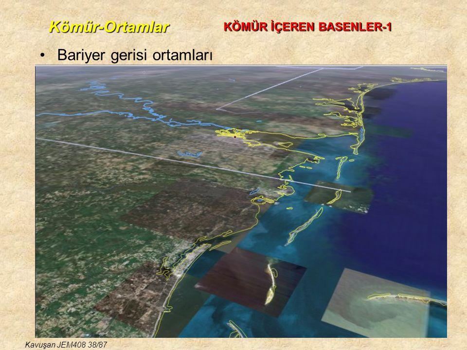 Bariyer gerisi ortamları KÖMÜR İÇEREN BASENLER-1 Kömür-Ortamlar Kavuşan JEM408 38/87
