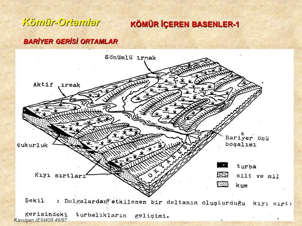 Kömür-Ortamlar BARİYER GERİSİ ORTAMLAR KÖMÜR İÇEREN BASENLER-1 Kavuşan JEM408 46/87