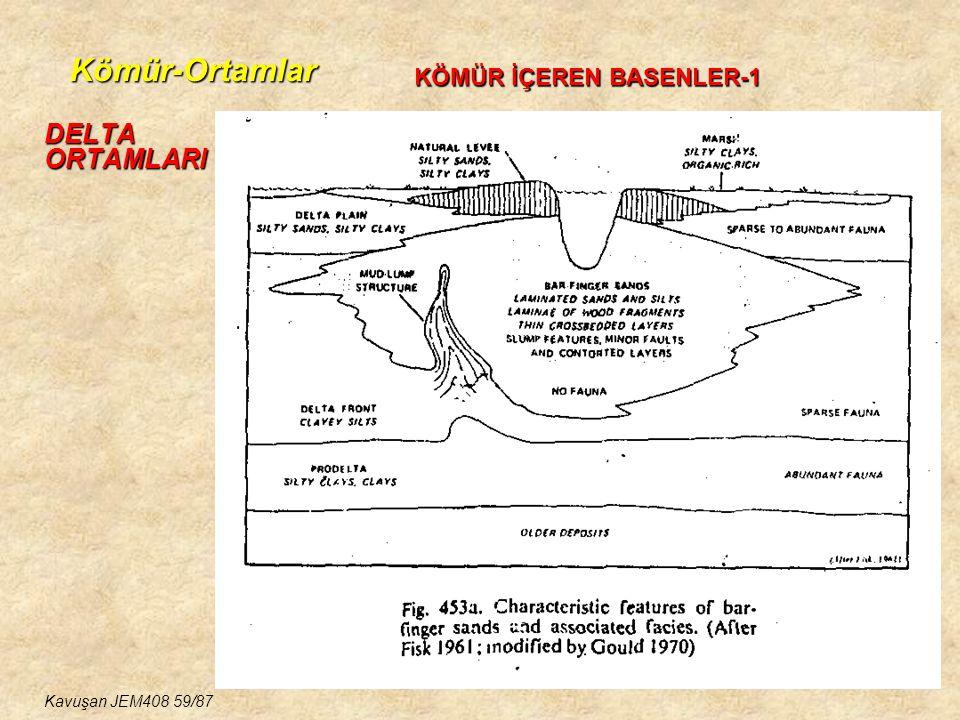 Kömür-Ortamlar DELTA ORTAMLARI KÖMÜR İÇEREN BASENLER-1 Kavuşan JEM408 59/87