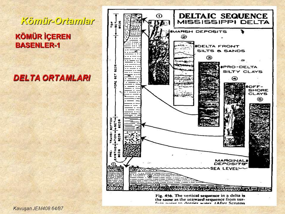 Kömür-Ortamlar DELTA ORTAMLARI KÖMÜR İÇEREN BASENLER-1 Kavuşan JEM408 64/87