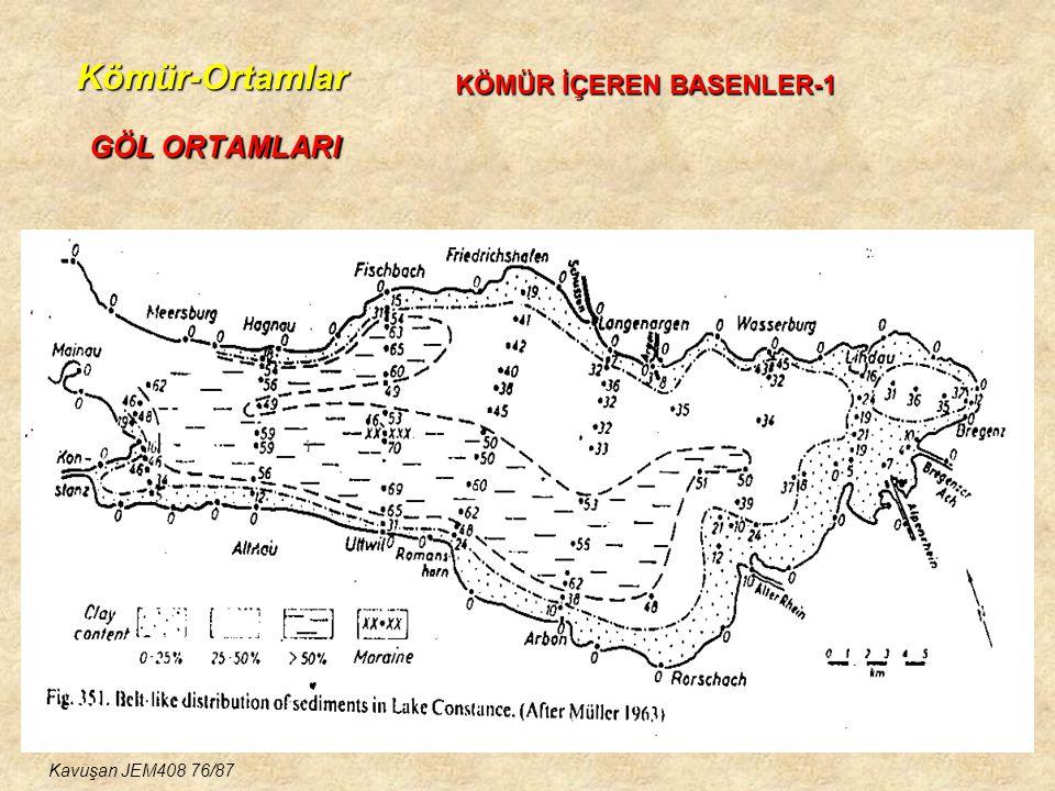 Kömür-Ortamlar GÖL ORTAMLARI KÖMÜR İÇEREN BASENLER-1 Kavuşan JEM408 76/87