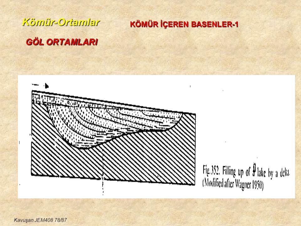 Kömür-Ortamlar GÖL ORTAMLARI KÖMÜR İÇEREN BASENLER-1 Kavuşan JEM408 78/87