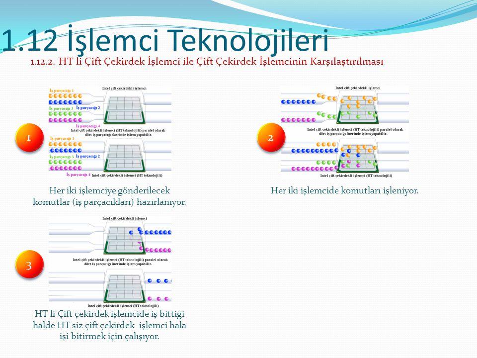 1.12 İşlemci Teknolojileri 1.12.2. HT li Çift Çekirdek İşlemci ile Çift Çekirdek İşlemcinin Karşılaştırılması Her iki işlemciye gönderilecek komutlar