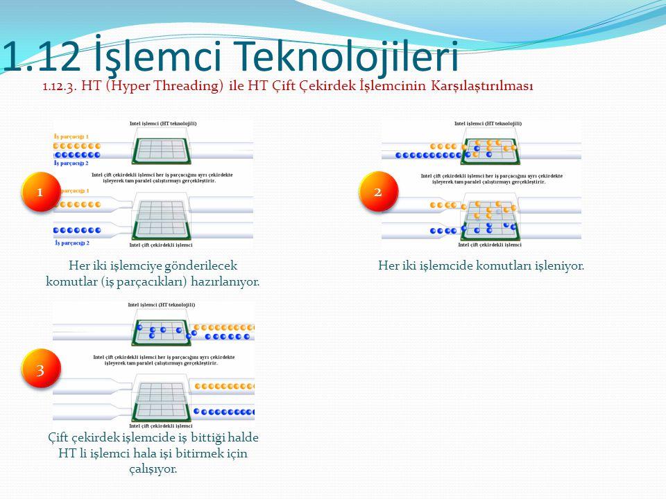 1.12 İşlemci Teknolojileri 1.12.3. HT (Hyper Threading) ile HT Çift Çekirdek İşlemcinin Karşılaştırılması Her iki işlemciye gönderilecek komutlar (iş