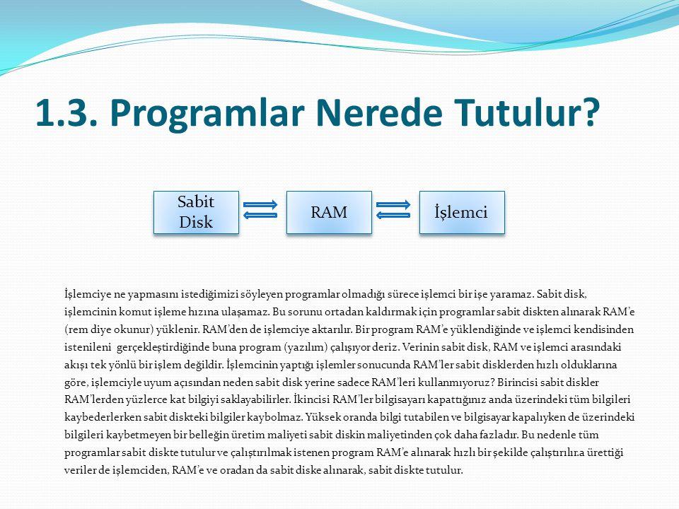 1.3. Programlar Nerede Tutulur? İşlemciye ne yapmasını istediğimizi söyleyen programlar olmadığı sürece işlemci bir işe yaramaz. Sabit disk, işlemcini