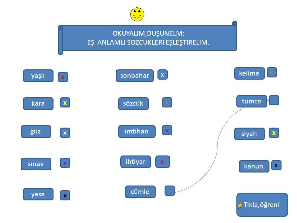 ETKİNLİK:Noktalama işaretleri Aşağıdaki cümlelerin sonuna gelen noktalama işaretlerini görelim.