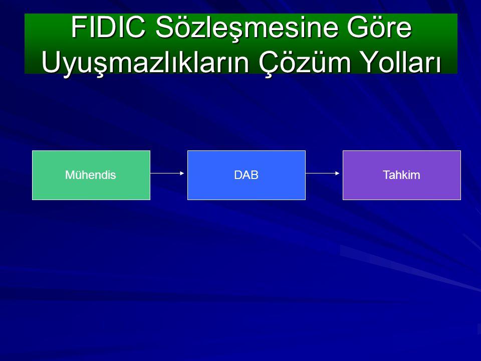 MühendisDABTahkim FIDIC Sözleşmesine Göre Uyuşmazlıkların Çözüm Yolları