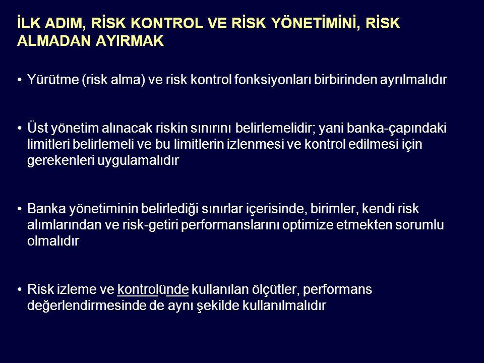 Notes: N917-01-028 Page 3 İLK ADIM, RİSK KONTROL VE RİSK YÖNETİMİNİ, RİSK ALMADAN AYIRMAK Yürütme (risk alma) ve risk kontrol fonksiyonları birbirinde