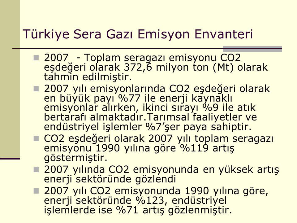 Türkiye Sera Gazı Emisyon Envanteri 2007 - Toplam seragazı emisyonu CO2 eşdeğeri olarak 372,6 milyon ton (Mt) olarak tahmin edilmiştir. 2007 yılı emis