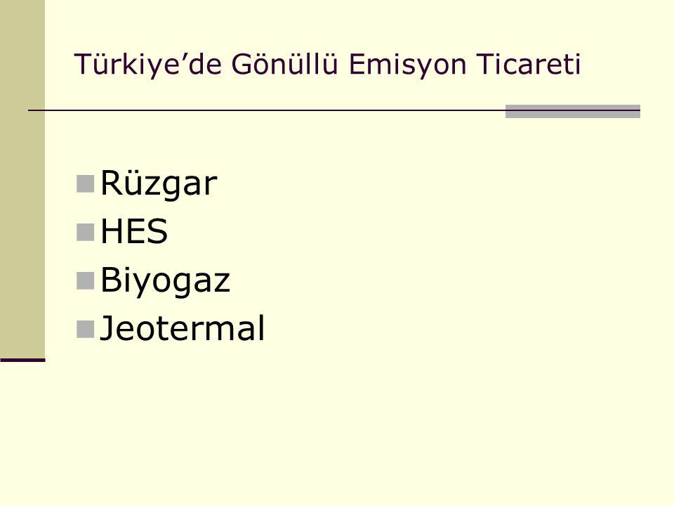 Türkiye'de Gönüllü Emisyon Ticareti Rüzgar HES Biyogaz Jeotermal