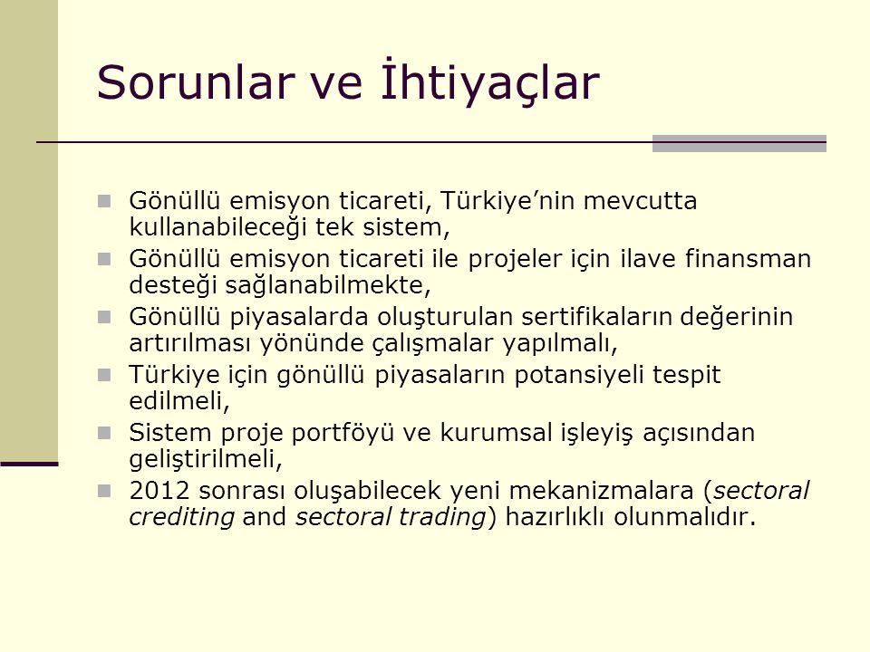 Sorunlar ve İhtiyaçlar Gönüllü emisyon ticareti, Türkiye'nin mevcutta kullanabileceği tek sistem, Gönüllü emisyon ticareti ile projeler için ilave fin