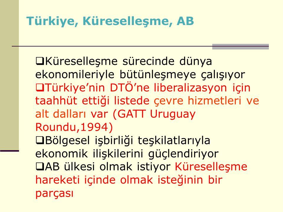 Türkiye, Küreselleşme, AB  Küreselleşme sürecinde dünya ekonomileriyle bütünleşmeye çalışıyor  Türkiye'nin DTÖ'ne liberalizasyon için taahhüt ettiği