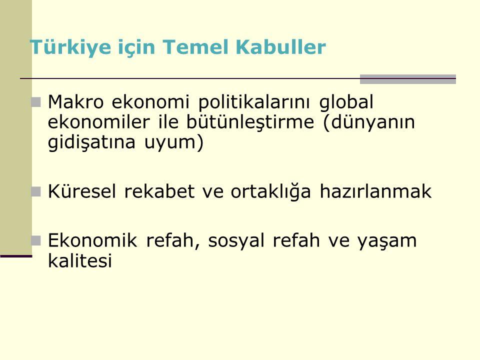 Türkiye için Temel Kabuller Makro ekonomi politikalarını global ekonomiler ile bütünleştirme (dünyanın gidişatına uyum) Küresel rekabet ve ortaklığa h