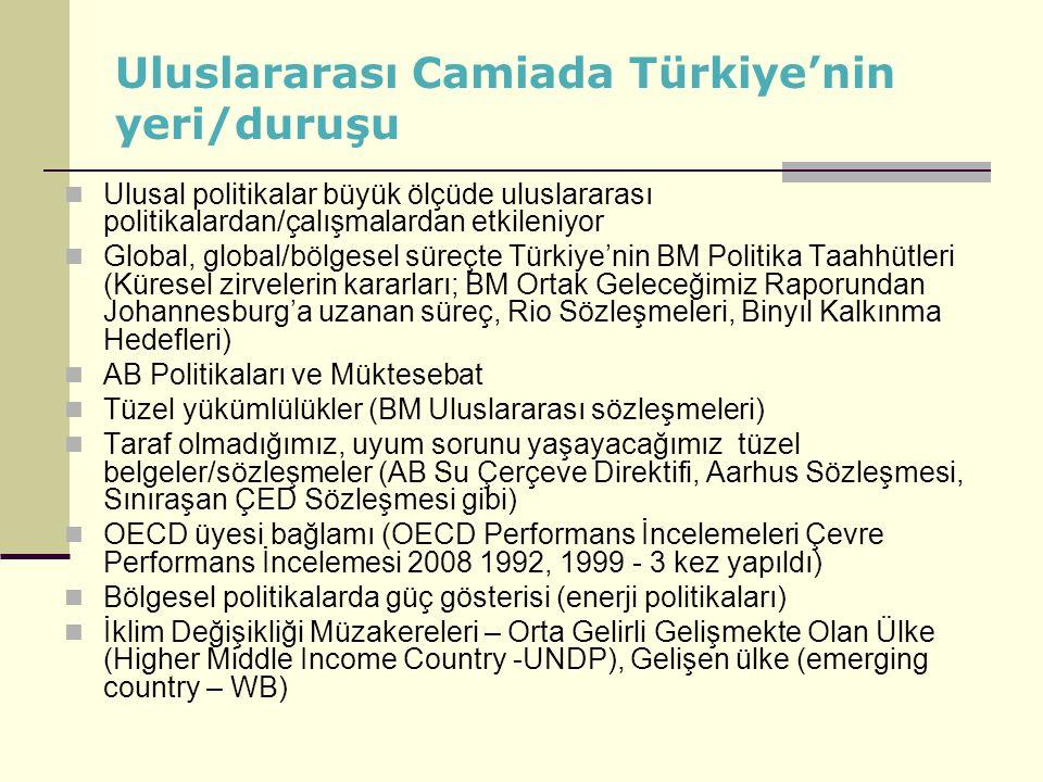 Uluslararası Camiada Türkiye'nin yeri/duruşu Ulusal politikalar büyük ölçüde uluslararası politikalardan/çalışmalardan etkileniyor Global, global/bölg