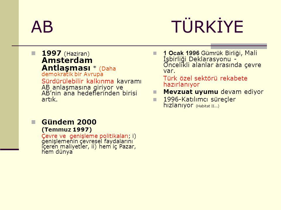 AB TÜRKİYE 1997 (Haziran) Amsterdam Antlaşması * (Daha demokratik bir Avrupa Sürdürülebilir kalkınma kavramı AB anlaşmasına giriyor ve AB'nin ana hede