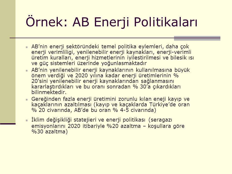 Örnek: AB Enerji Politikaları AB'nin enerji sektöründeki temel politika eylemleri, daha çok enerji verimliligi, yenilenebilir enerji kaynakları, enerj