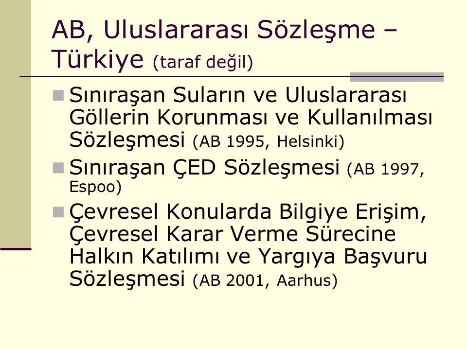 AB, Uluslararası Sözleşme – Türkiye (taraf değil) Sınıraşan Suların ve Uluslararası Göllerin Korunması ve Kullanılması Sözleşmesi (AB 1995, Helsinki)