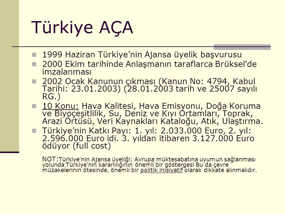 Türkiye AÇA 1999 Haziran Türkiye'nin Ajansa üyelik başvurusu 2000 Ekim tarihinde Anlaşmanın taraflarca Brüksel'de imzalanması 2002 Ocak Kanunun çıkmas