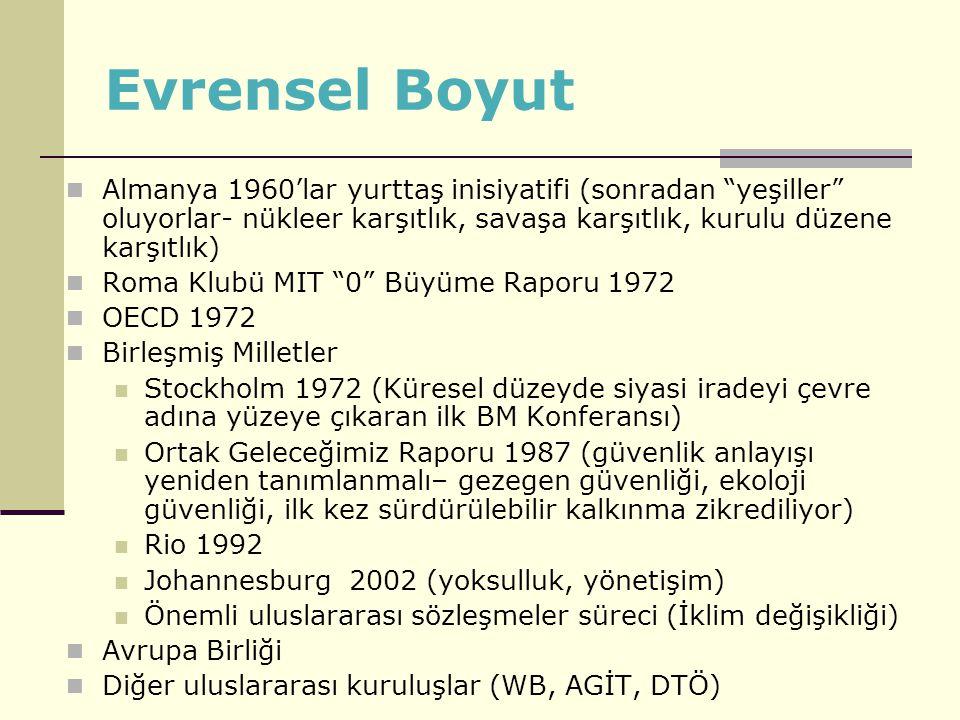 Türkiye için Temel Kabuller Makro ekonomi politikalarını global ekonomiler ile bütünleştirme (dünyanın gidişatına uyum) Küresel rekabet ve ortaklığa hazırlanmak Ekonomik refah, sosyal refah ve yaşam kalitesi