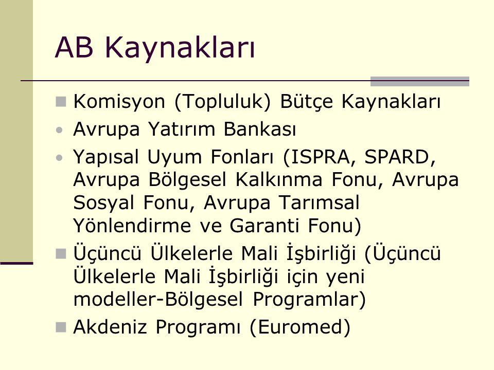 AB Kaynakları Komisyon (Topluluk) Bütçe Kaynakları Avrupa Yatırım Bankası Yapısal Uyum Fonları (ISPRA, SPARD, Avrupa Bölgesel Kalkınma Fonu, Avrupa So