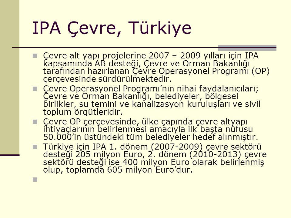 IPA Çevre, Türkiye Çevre alt yapı projelerine 2007 – 2009 yılları için IPA kapsamında AB desteği, Çevre ve Orman Bakanlığı tarafından hazırlanan Çevre