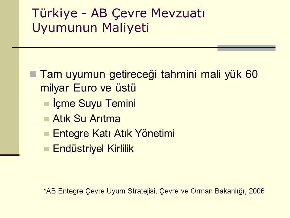 Türkiye - AB Çevre Mevzuatı Uyumunun Maliyeti Tam uyumun getireceği tahmini mali yük 60 milyar Euro ve üstü İçme Suyu Temini Atık Su Arıtma Entegre Ka