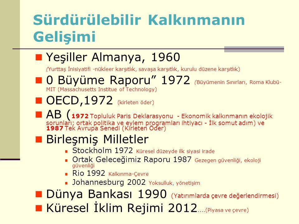 AB ENTEGRE ÇEVRE UYUM STRATEJİSİ (2007 – 2023)