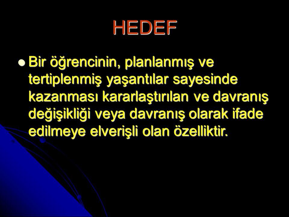 HEDEF Bir öğrencinin, planlanmış ve tertiplenmiş yaşantılar sayesinde kazanması kararlaştırılan ve davranış değişikliği veya davranış olarak ifade edilmeye elverişli olan özelliktir.