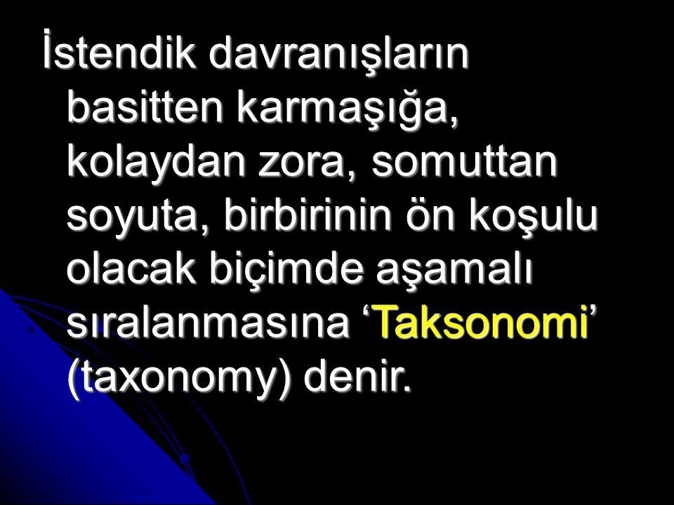 İstendik davranışların basitten karmaşığa, kolaydan zora, somuttan soyuta, birbirinin ön koşulu olacak biçimde aşamalı sıralanmasına 'Taksonomi' (taxonomy) denir.