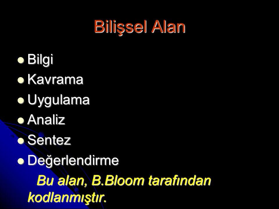 Bilişsel Alan Bilgi Bilgi Kavrama Kavrama Uygulama Uygulama Analiz Analiz Sentez Sentez Değerlendirme Değerlendirme Bu alan, B.Bloom tarafından kodlanmıştır.