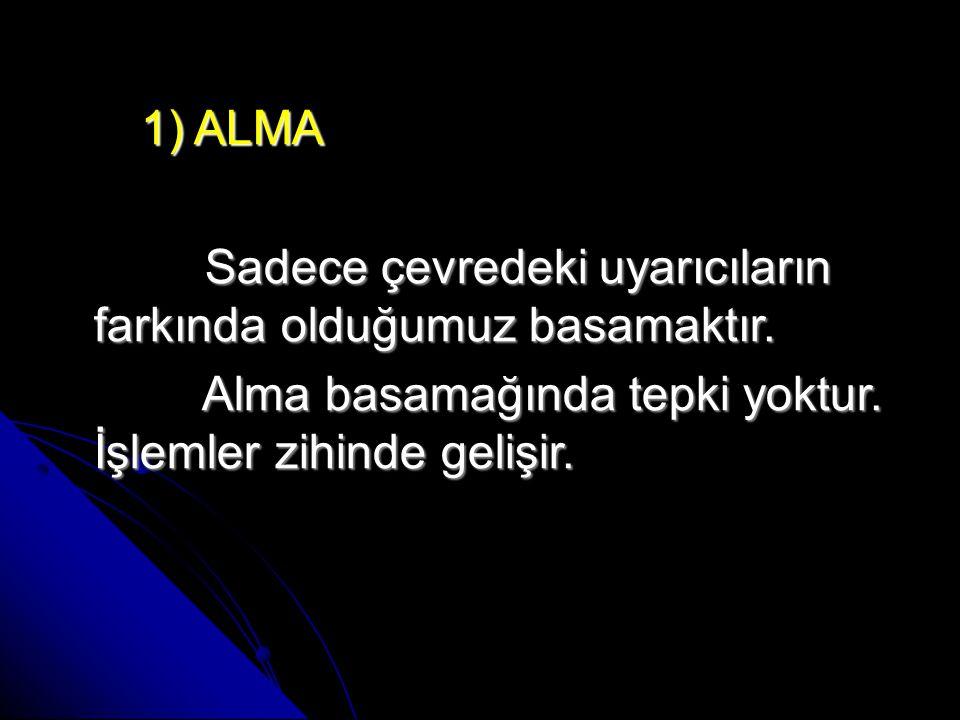 1) ALMA 1) ALMA Sadece çevredeki uyarıcıların farkında olduğumuz basamaktır.