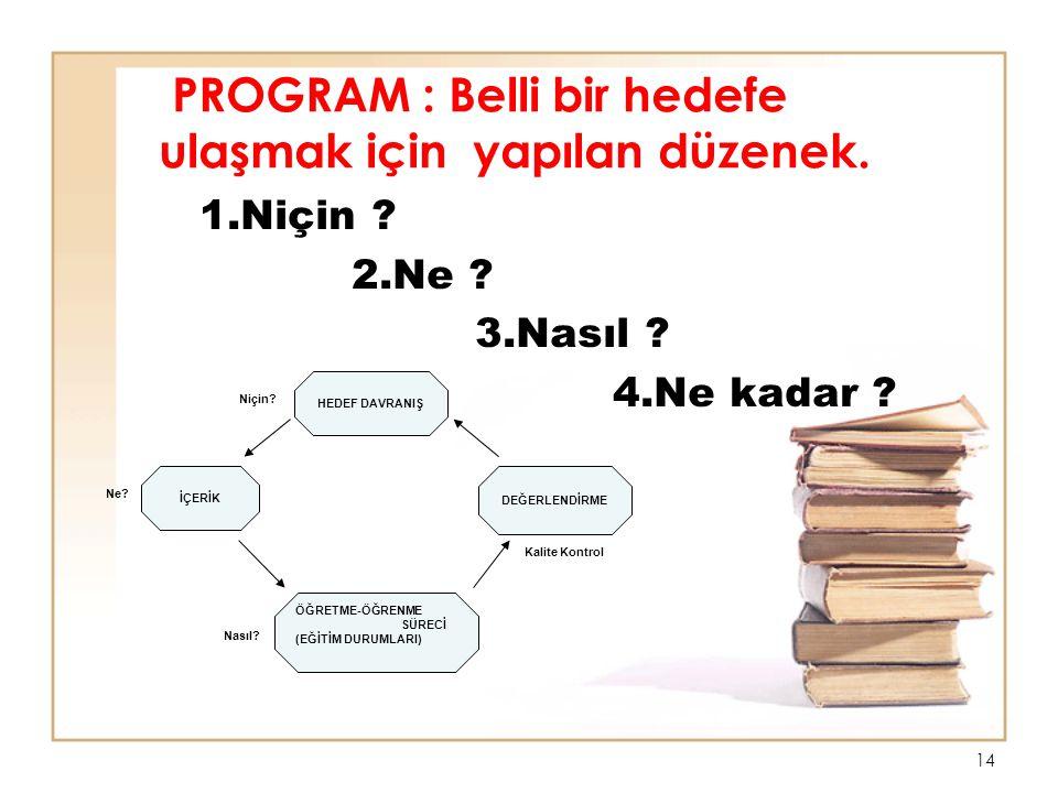 13 Formal Eğitim süreci GİRDİ İŞLEM ÇIKTI (Ürün)(ÖĞRETME-ÖĞRENME SÜRECİ) EĞİTİM PROGRAMI ÖLÇME VE DEĞERLENDİRME