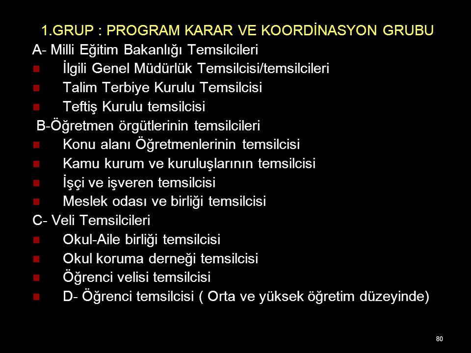 79 Program geliştirmenin planlanması PROGRAM ÇALIŞMA GRUPLARININ OLUŞTURULMASI 1.GRUP : Program karar ve koordinasyon grubu 2.GRUP: Program çalışma gr