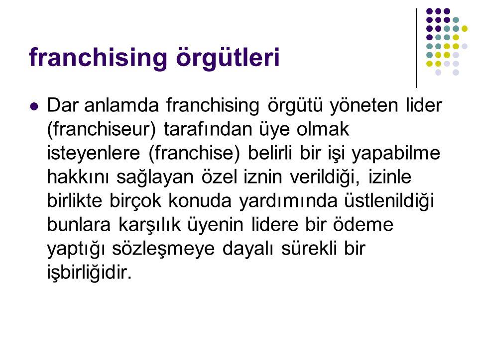 franchising örgütleri Dar anlamda franchising örgütü yöneten lider (franchiseur) tarafından üye olmak isteyenlere (franchise) belirli bir işi yapabilm