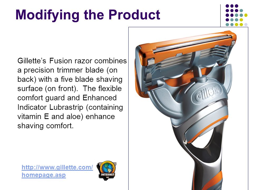 Modifying the Product Gillette's Fusion razor combines a precision trimmer blade (on back) with a five blade shaving surface (on front). The flexible