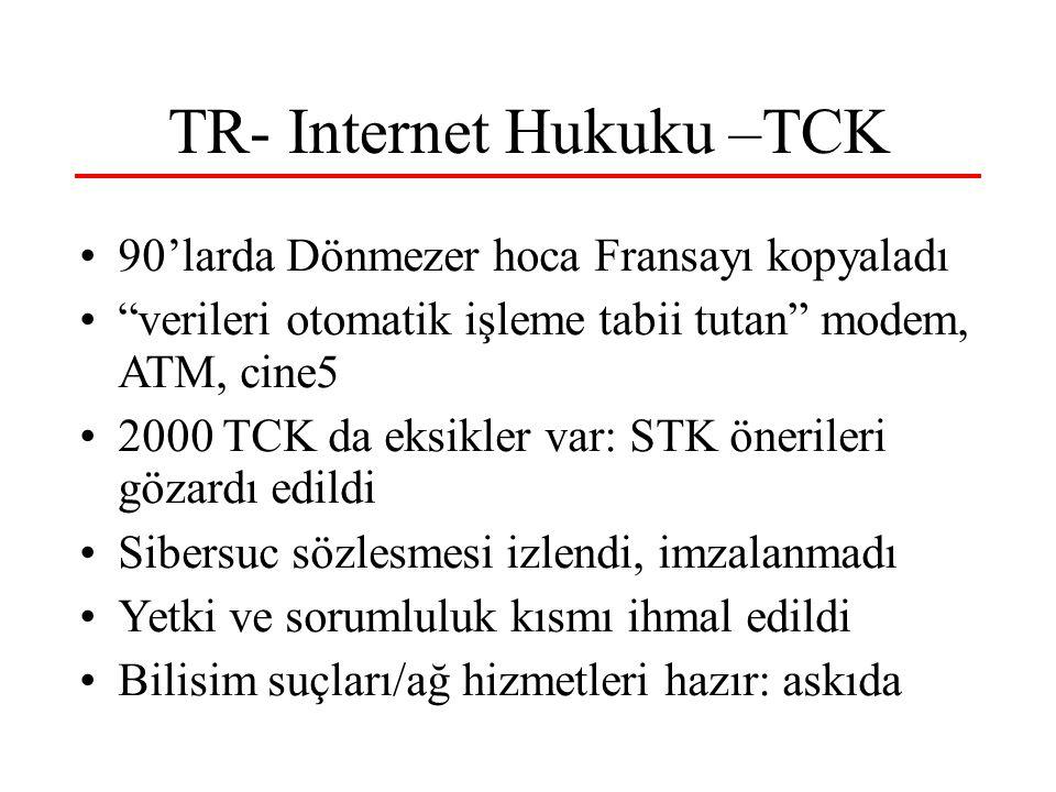 TR- Internet Hukuku –TCK 90'larda Dönmezer hoca Fransayı kopyaladı verileri otomatik işleme tabii tutan modem, ATM, cine5 2000 TCK da eksikler var: STK önerileri gözardı edildi Sibersuc sözlesmesi izlendi, imzalanmadı Yetki ve sorumluluk kısmı ihmal edildi Bilisim suçları/ağ hizmetleri hazır: askıda
