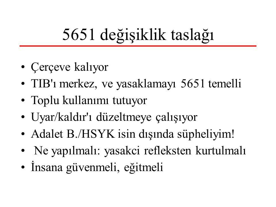 5651 değişiklik taslağı Çerçeve kalıyor TIB ı merkez, ve yasaklamayı 5651 temelli Toplu kullanımı tutuyor Uyar/kaldır ı düzeltmeye çalışıyor Adalet B./HSYK isin dışında süpheliyim.